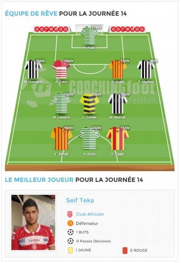 Ligue Pro1 - Coaching Foot - notre equipe type de la 14e journee